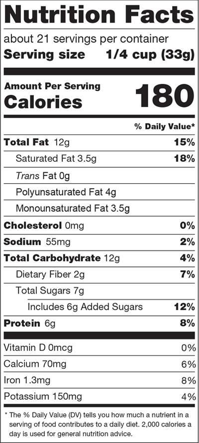 Nutrition facts Omega Powerhouse
